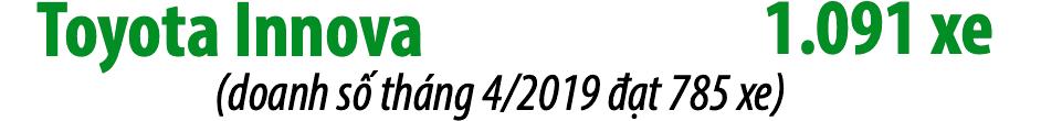 Phân khúc MPV tháng 5/2019: Sự ngạc nhiên mang tên Mitsubishi Xpander - 6