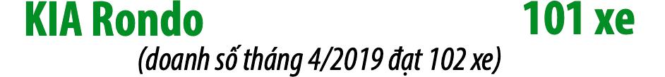 Phân khúc MPV tháng 5/2019: Sự ngạc nhiên mang tên Mitsubishi Xpander - 10