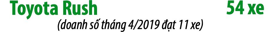 Phân khúc MPV tháng 5/2019: Sự ngạc nhiên mang tên Mitsubishi Xpander - 12