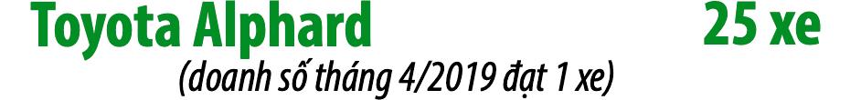 Phân khúc MPV tháng 5/2019: Sự ngạc nhiên mang tên Mitsubishi Xpander - 14