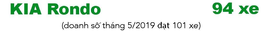Phân khúc MPV tháng 6/2019: Mitsubishi Xpander tiếp tục dẫn đầu - 14
