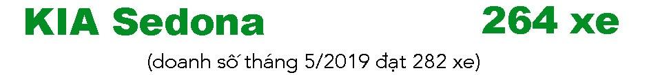 Phân khúc MPV tháng 6/2019: Mitsubishi Xpander tiếp tục dẫn đầu - 8