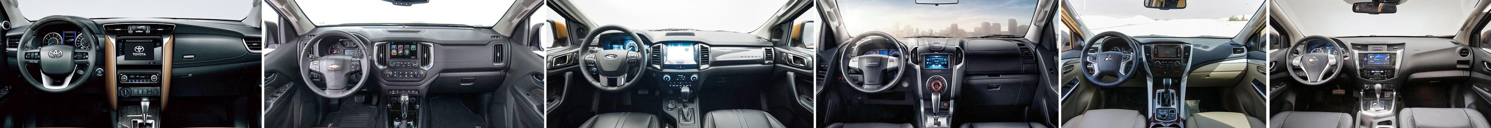 Phân khúc SUV tháng 7/2019: Cuộc chơi của riêng Toyota Fortuner? - 1