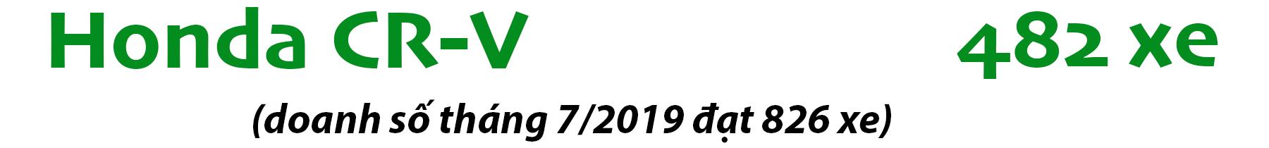 Phân khúc crossover tháng 8/2019: Xe lắp ráp trong nước thắng thế - 8