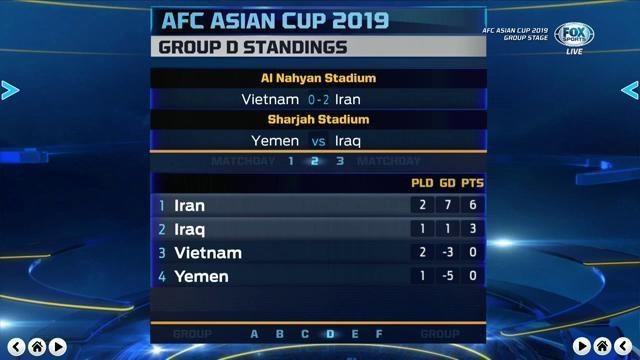 Iraq 3-0 Yemen: Chiến thắng dễ dàng - Ảnh 11.