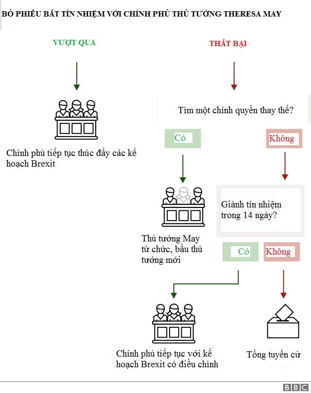 Brexit khó qua cửa nghị viện Anh, điều gì xảy ra tiếp theo? - Ảnh 3.
