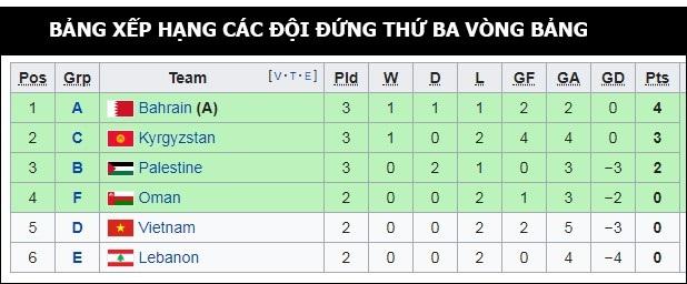 Việt Nam 2-0 Yemen: Thầy trò HLV Park Hang Seo rộng cửa đi tiếp - Ảnh 26.