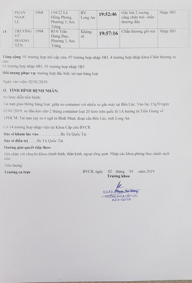Danh sách người bị nạn được chuyển đến điều trị tại Chợ Rẫy