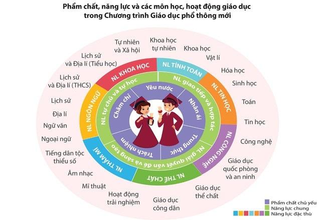 """Bộ trưởng Phùng Xuân Nhạ: """"Các Sở GD&ĐT chia sẻ khó khăn để sớm đổi mới giáo dục phổ thông"""" - Ảnh 3."""