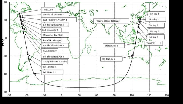 Việt Nam tiếp tục nghiên cứu, phát triển vệ tinh  - Ảnh 2.