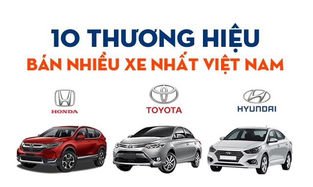 Phân khúc MPV tại Việt Nam năm 2019:  Cuộc chiến giữa Toyota Innova và Mitsubishi Xpander - 3