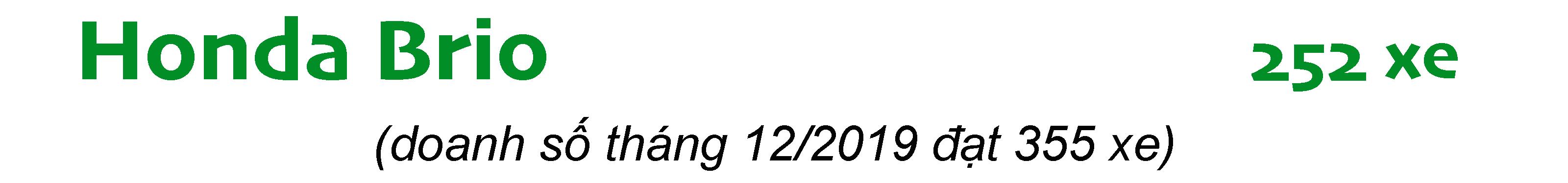 Phân khúc xe đô thị tháng 1/2020: Honda Brio vượt Toyota Wigo - 7