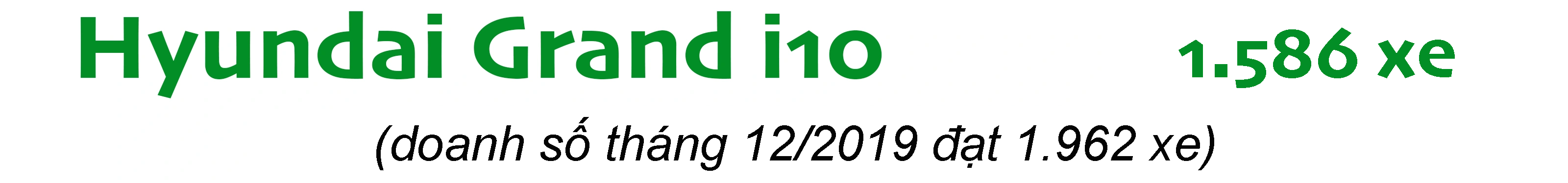Phân khúc xe đô thị tháng 1/2020: Honda Brio vượt Toyota Wigo - 3