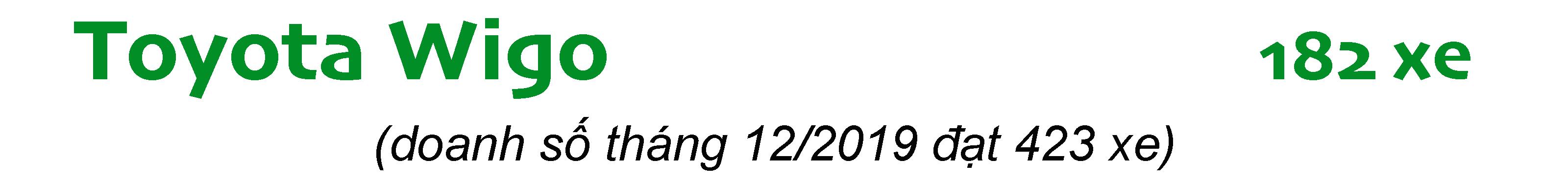 Phân khúc xe đô thị tháng 1/2020: Honda Brio vượt Toyota Wigo - 9