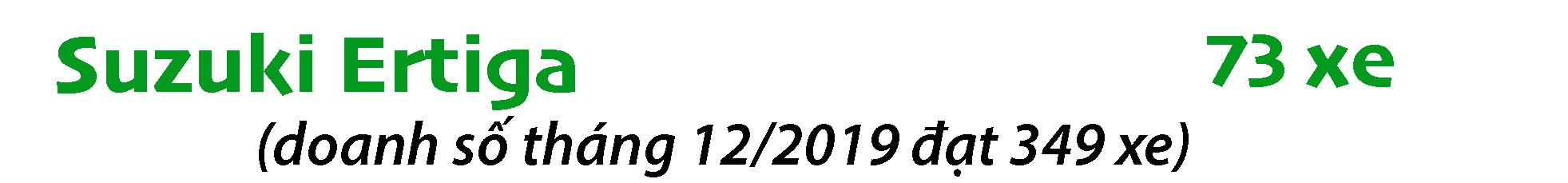 Phân khúc MPV tháng 1/2020: Toyota Innova bị Mitsubishi Xpander bỏ xa - 13