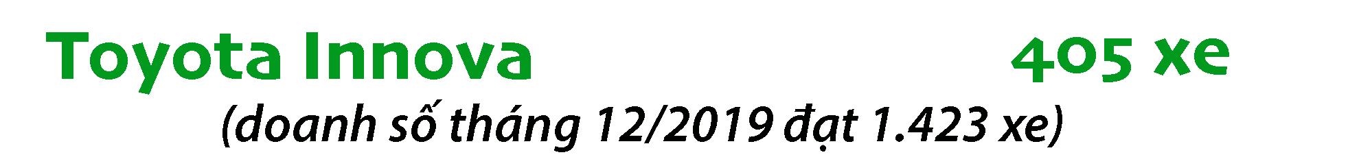 Phân khúc MPV tháng 1/2020: Toyota Innova bị Mitsubishi Xpander bỏ xa - 5