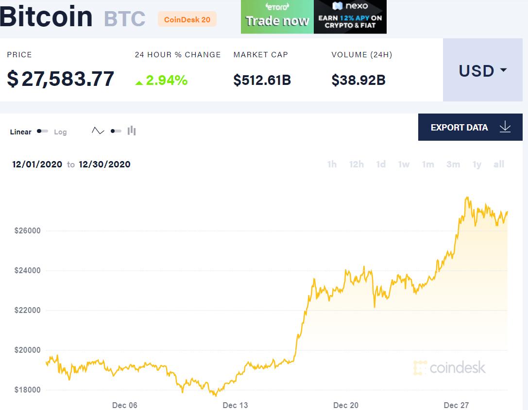 28 bitcoins to dollars wertheim bettingen