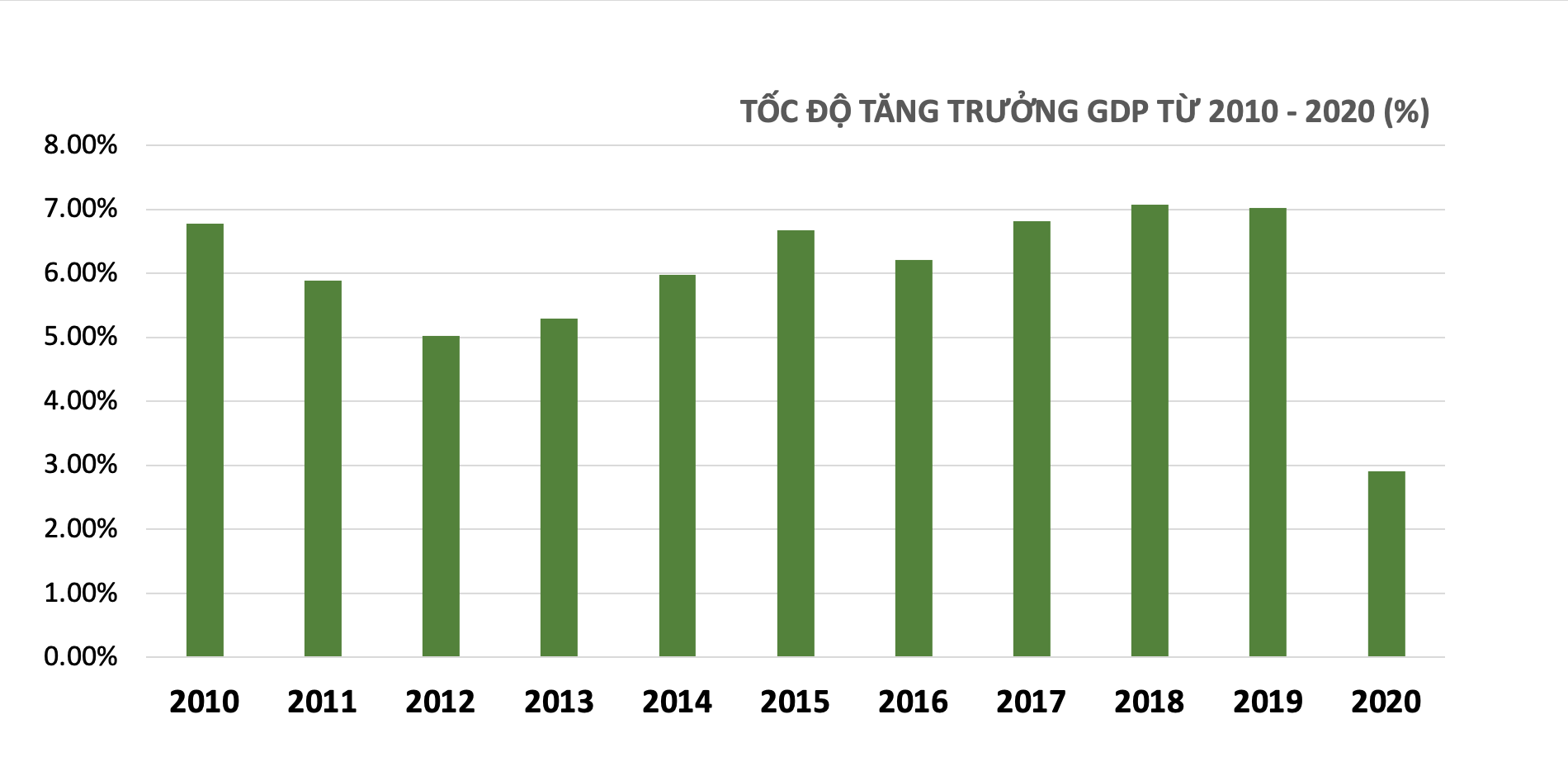 Kinh tế Việt Nam năm 2035 xếp 19 thế giới: Đừng chỉ hoài nghi, cười khẩy! - 4
