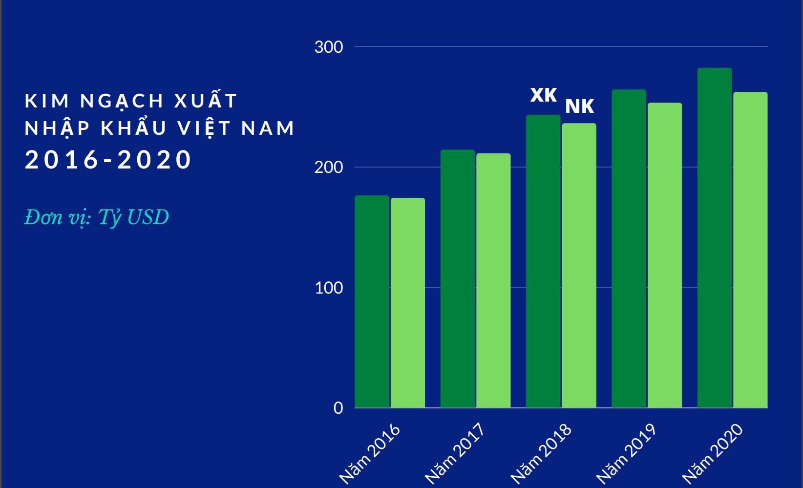 Tân Trưởng Ban Kinh tế TƯ chia sẻ về cơ hội bứt phá của kinh tế Việt Nam - 13