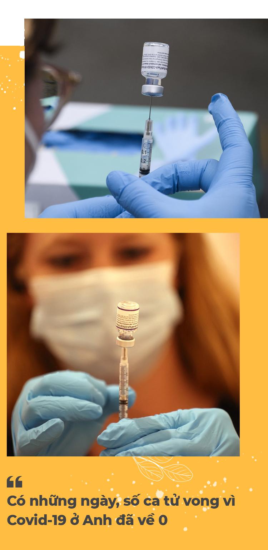Phép tính khôn ngoan trong việc tiêm vaccine để Việt Nam bình thường mới - 13
