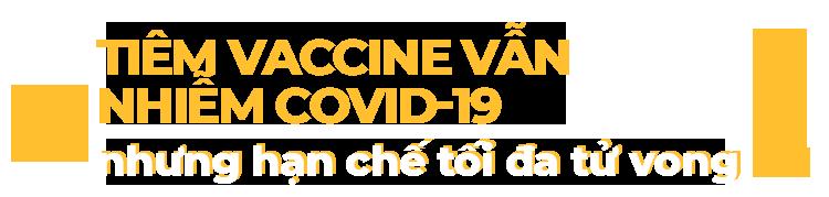 Phép tính khôn ngoan trong việc tiêm vaccine để Việt Nam bình thường mới - 3