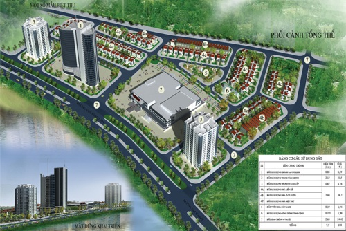 Phối cảnh tổng thể của Dự án Khu đô thị Viễn thông và Công nghệ thông tin với số vốn đầu tư lên tới 53 triệu USD nhưng từ năm 2011 tới nay Chủ đầu tư chưa hoàn thành các thủ tục để cấp giấy chứng nhận quyền sử dụng đất, chưa khởi công xây dựng công trình theo đúng quy định.