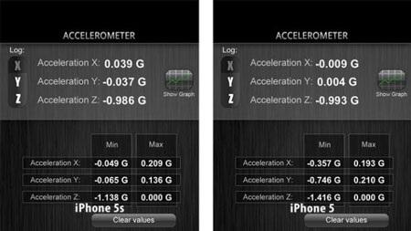 La bàn của iPhone 5S hiển thị sai lệch từ 8 đến 10 độ so với iPhone 5.