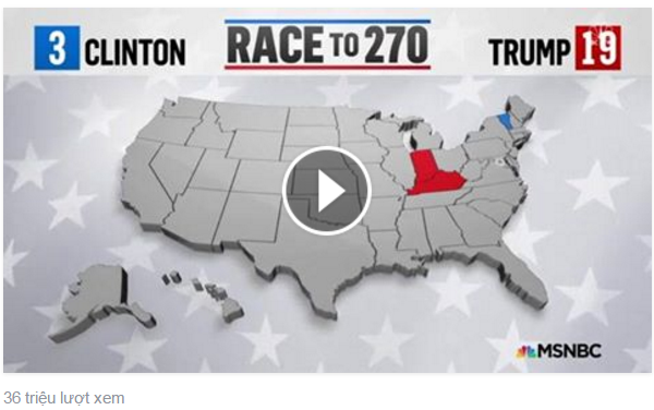 Một đoạn video trực tiếp ghi lại kết quả bầu cử tổng thống tại các bang ở Mỹ của đài NBC News vào ngày tranh cử. Trong số 10 đoạn video live-stream có nhiều người xem nhất Facebook, thì có tới 5 nội dung liên quan tới cuộc tranh cử tổng thống Mỹ 2016.