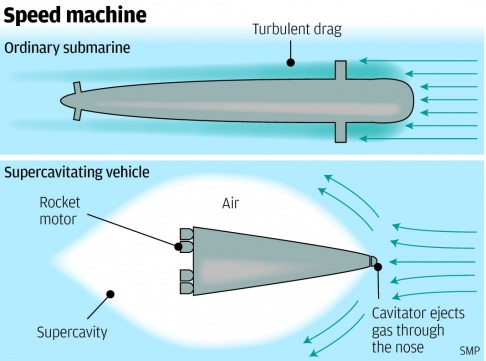 Thiết kế tàu ngầm thông thường (trên) và tàu ngầm siêu thanh của Trung Quốc (dưới).