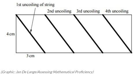 Cắt dọc ống trụ, ta sẽ được một hình chữ nhật có kích thước 4x12 (cm).