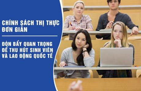 Giáo dục quốc tế - Ngành đặc biệt quan trọng trong phát triển kinh tế Úc