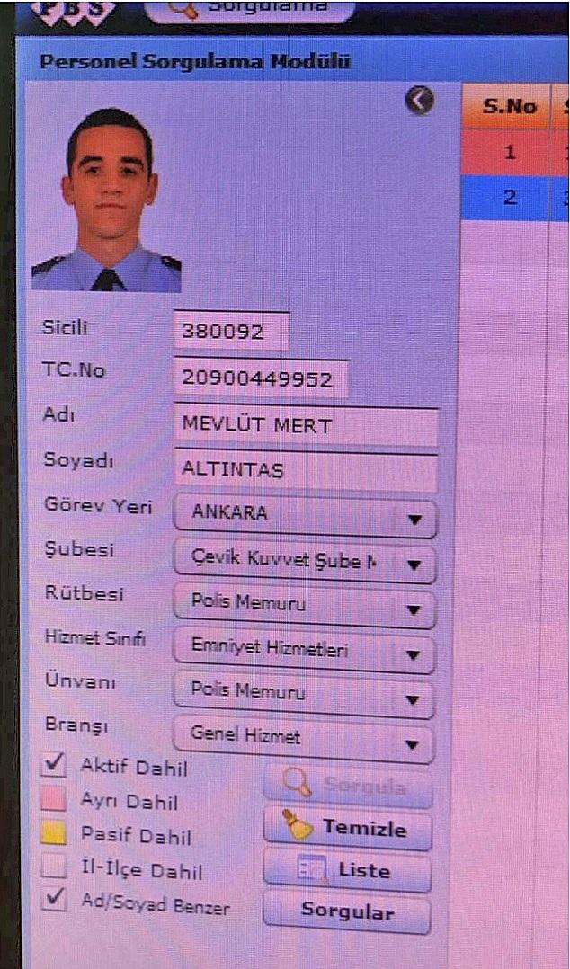 Thông tin về Mevlut Mert Altintas được truyền thông Thổ Nhĩ Kỳ đăng tải từ dữ liệu của hồ sơ cảnh sát (Ảnh: Dailymail)