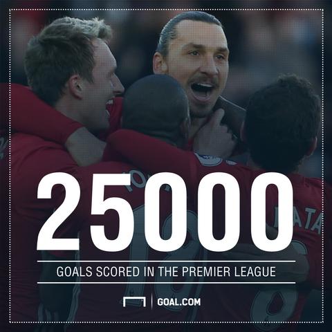 Ibrahimovic là chủ nhân bàn thắng thứ 25000 ở Premier League