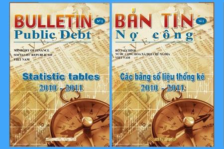 Nợ công của Việt Nam gây tranh cãi.