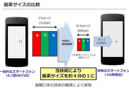 Smartphone độ phân giải 4K của Sharp có mật độ điểm ảnh siêu nét