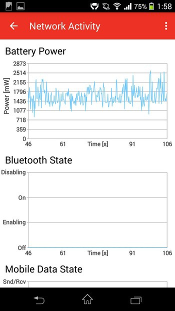 Lưu ý: chức năng này chỉ có tác dụng đối với smartphone sử dụng bộ vi xử lý Snapdragon S4 trở lên.
