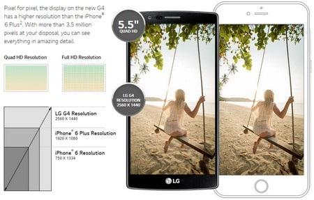 Hình ảnh so sánh màn hình G4 với iPhone 6/6 Plus trên trang chủ của LG