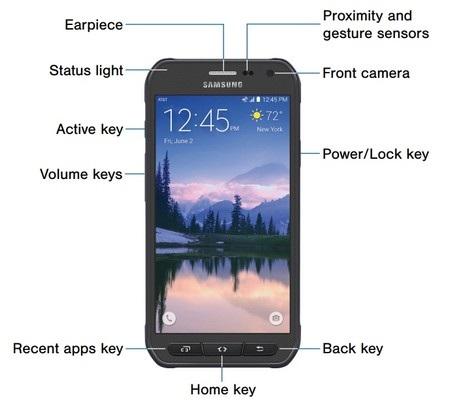 Hình ảnh Galaxy S6 Active với các phím chức năng