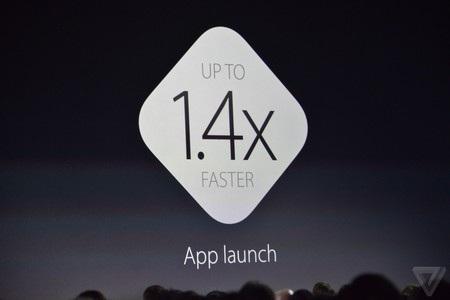 Tường thuật trực tiếp sự kiện WWDC quan trọng của Apple