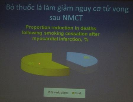 Bỏ thuốc lá, bác sĩ cũng gặp khó! - 5