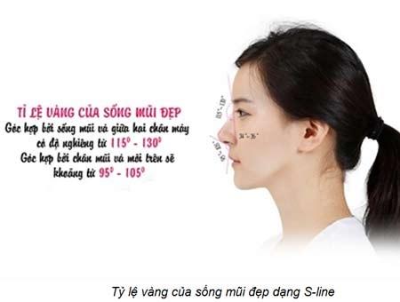 Phẫu thuật nâng mũi S-line là một trong những kỹ thuật nâng mũi mới nhất hiện nay.