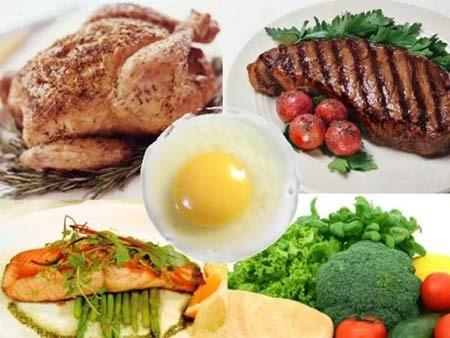 1. Ăn nhiều thịt không tốt cho cơ thể