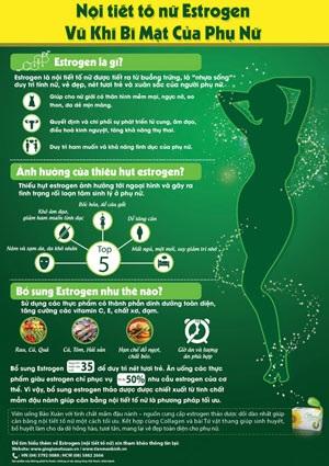 101 cách bổ sung estrogen tự nhiên