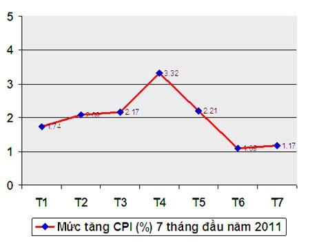 Việt Nam & tín nhiệm nợ công: Phòng bệnh hơn chữa bệnh - 2