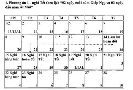 * Tết Dương lịch: Nghỉ 4 ngày liên tục