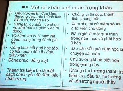 Nhiều điểm khác biệt giữa giáo dục Việt Nam và nền giáo dục tiên tiến Phần Lan