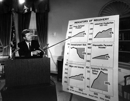 Tổng thống Kennedy thuyết trình về ngân sách quốc gia Mỹ