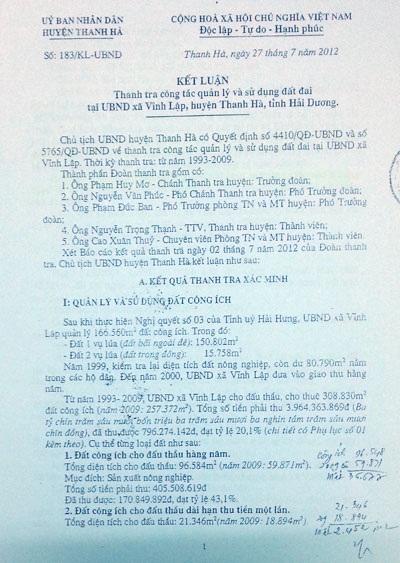 Kết luận Thanh tra của UBND huyện Thanh Hà