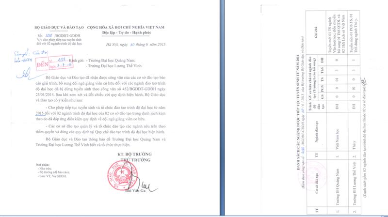 Quyết định của Bộ GD - ĐT về việc cho phép ĐH Quảng Nam tuyển sinh trở lại ngành Việt Nam học