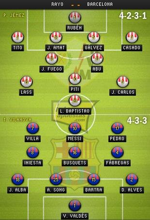 Bảng xếp hạng La Liga 2012/13